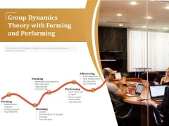 Group Dynamics Theory With Forming And Performing Ppt PowerPoint Presentation Ideas Mockup PDF