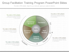 Group Facilitation Training Program Powerpoint Slides