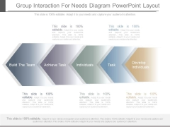 Group Interaction For Needs Diagram Powerpoint Layout