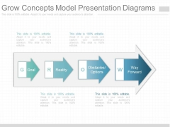 Grow Concepts Model Presentation Diagrams