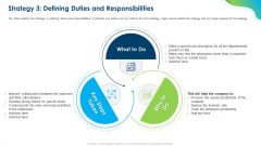 Growing Churn Rate In IT Organization Strategy 3 Defining Duties And Responsibilities Template PDF