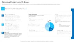 Growing Cyber Security Issues Mockup PDF