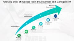 Growing Steps Of Business Team Development And Management Ppt PowerPoint Presentation Gallery Format Ideas PDF