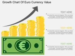 Growth Chart Of Euro Currency Value Powerpoint Template