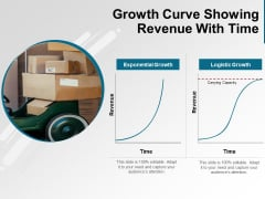 Growth Curve Showing Revenue With Time Ppt PowerPoint Presentation Infographic Template Pictures PDF