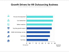 Growth Drivers For HR Outsourcing Business Ppt PowerPoint Presentation Gallery Diagrams PDF