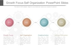 Growth Focus Self Organization Powerpoint Slides