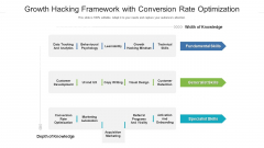 Growth Hacking Framework With Conversion Rate Optimization Ppt PowerPoint Presentation File Graphics Pictures PDF