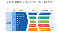 Growth Hacking Framework With Methods And Kpis Ppt PowerPoint Presentation Icon Ideas PDF