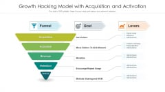 Growth Hacking Model With Acquisition And Activation Ppt PowerPoint Presentation File Outfit PDF