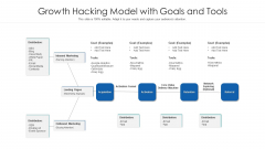 Growth Hacking Model With Goals And Tools Ppt PowerPoint Presentation Gallery Aids PDF