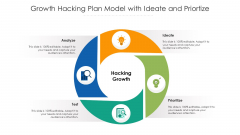 Growth Hacking Plan Model With Ideate And Priortize Ppt PowerPoint Presentation Gallery Display PDF