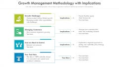 Growth Management Methodology With Implications Slides PDF