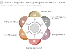 Growth Management Strategy Diagram Powerpoint Themes