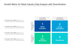 Growth Matrix For Retail Industry Data Analysis With Diversification Ppt Powerpoint Presentation Pictures Microsoft Pdf