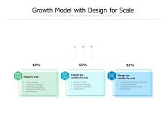 Growth Model With Design For Scale Ppt PowerPoint Presentation Gallery Ideas PDF