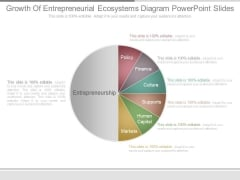 Growth Of Entrepreneurial Ecosystems Diagram Powerpoint Slides