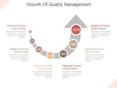 Growth Of Quality Management Ppt PowerPoint Presentation Picture