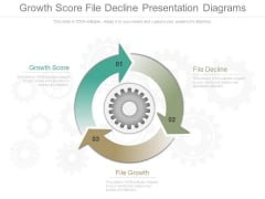 Growth Score File Decline Presentation Diagrams