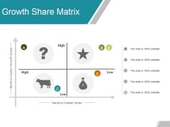 Growth Share Matrix Ppt PowerPoint Presentation Layouts Layout