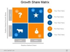 Growth Share Matrix Ppt PowerPoint Presentation Outline Background Designs