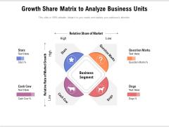 Growth Share Matrix To Analyze Business Units Ppt PowerPoint Presentation Gallery Summary PDF
