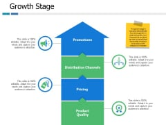 Growth Stage Ppt PowerPoint Presentation Slides Deck