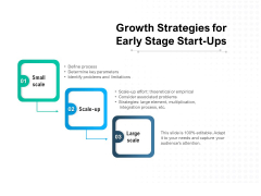 Growth Strategies For Early Stage Start Ups Ppt PowerPoint Presentation Pictures Brochure
