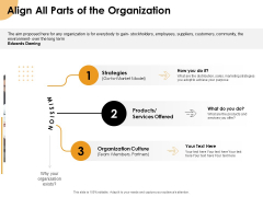 Growth Strategy And Growth Management Implementation Align All Parts Of The Organization Ppt Styles Icons PDF
