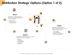 Growth Strategy And Growth Management Implementation Distribution Strategy Options Ppt Summary Graphics Design PDF