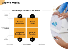 Growth Strategy And Growth Management Implementation Growth Matrix Ppt Visual Aids Summary PDF