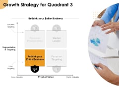 Growth Strategy And Growth Management Implementation Growth Strategy For Quadrant 3 Ppt Gallery Example PDF