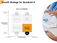 Growth Strategy And Growth Management Implementation Growth Strategy For Quadrant 4 Ppt Slides Display PDF