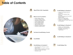 Growth Strategy And Growth Management Implementation Table Of Contents Ppt File Vector PDF