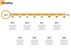 Growth Strategy And Growth Management Implementation Timeline Ppt Model Format Ideas PDF