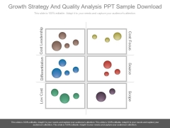 Growth Strategy And Quality Analysis Ppt Sample Download