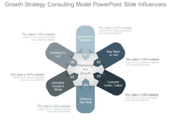 Growth Strategy Consulting Model Powerpoint Slide Influencers
