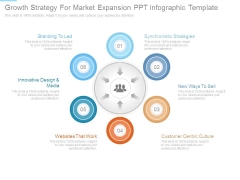 Growth Strategy For Market Expansion Ppt Infographic Template