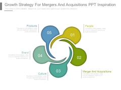 Growth Strategy For Mergers And Acquisitions Ppt Inspiration