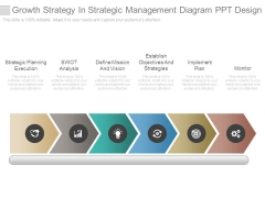 Growth Strategy In Strategic Management Diagram Ppt Design