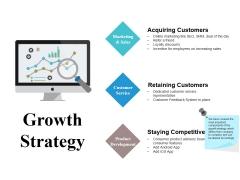 Growth Strategy Ppt PowerPoint Presentation Portfolio Mockup