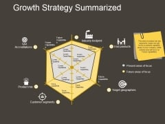 Growth Strategy Summarized Ppt PowerPoint Presentation Infographics