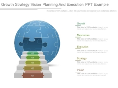 Growth Strategy Vision Planning And Execution Ppt Example