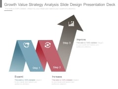 Growth Value Strategy Analysis Slide Design Presentation Deck