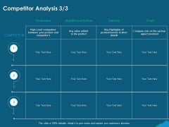 Guide For Managers To Effectively Handle Products Competitor Analysis Product Ppt PowerPoint Presentation Slides PDF