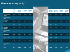 Guide For Managers To Effectively Handle Products Financial Analysis Sales Ppt Portfolio Maker PDF