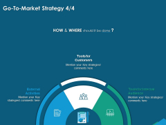 Guide For Managers To Effectively Handle Products Go To Market Strategy External Ppt Infographic Template Show PDF