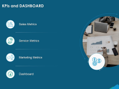 Guide For Managers To Effectively Handle Products KPIs And Dashboard Ppt Slides PDF