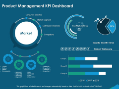 Guide For Managers To Effectively Handle Products Product Management KPI Dashboard Diagrams PDF