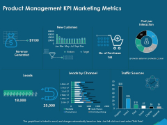 Guide For Managers To Effectively Handle Products Product Management KPI Marketing Metrics Information PDF